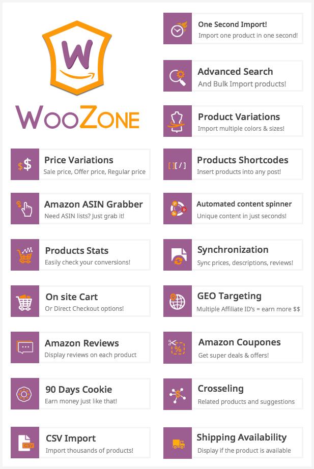 WooCommerce Amazon Affiliates - WordPress Plugin - 41