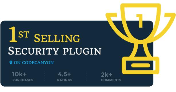 Best WordPress security plugin