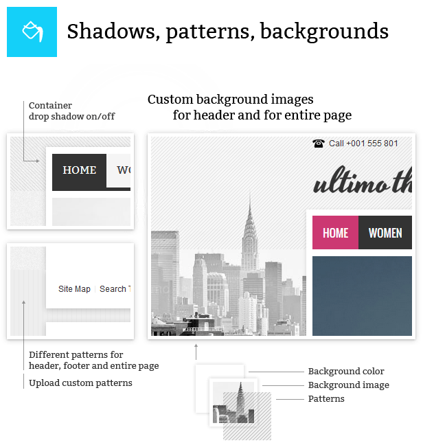 Custom background images and patterns