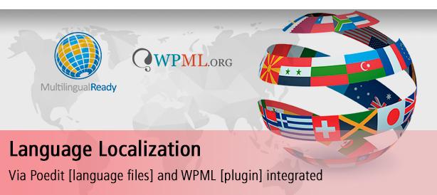 Language Localization