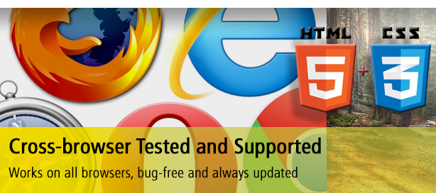 Cross Browser Tested and Supported