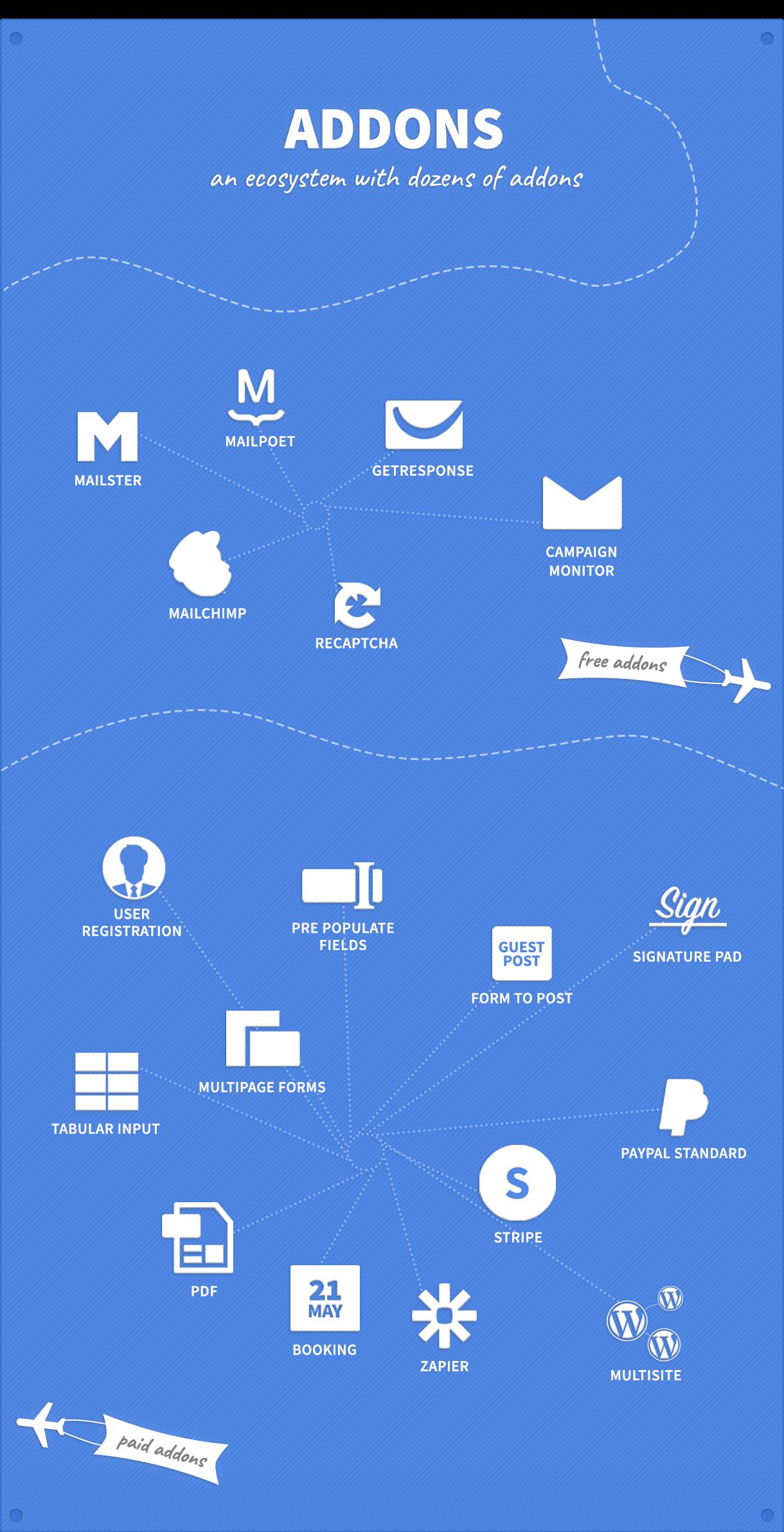 FormCraft - Premium WordPress Form Builder - 5
