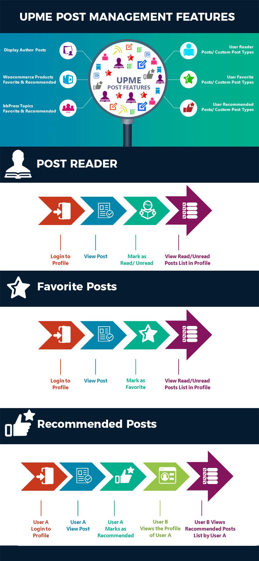 User Profiles Made Easy - WordPress Plugin - 16