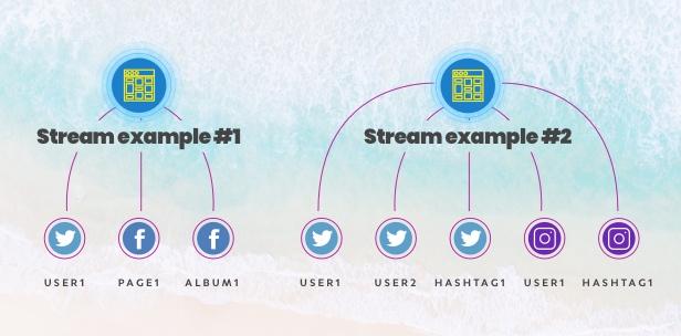 WordPress Social stream example