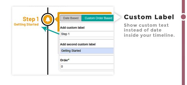 Custom Date Timeline