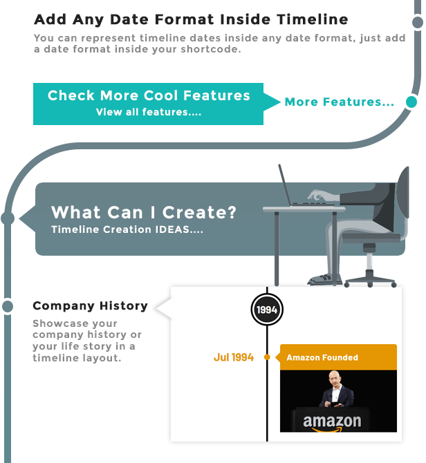 Cool Timeline Features