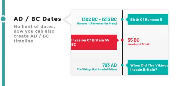 AD BC Dates Timeline