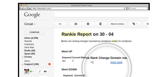wordpress rank tracker reports