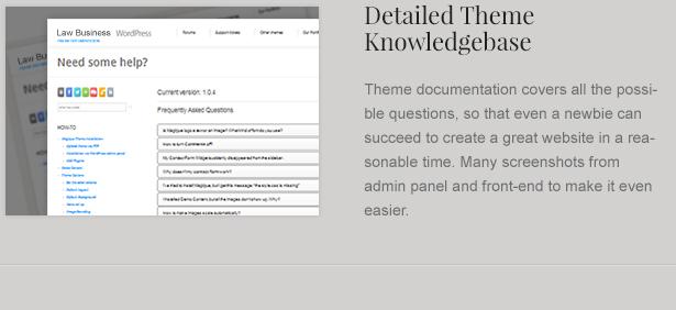 WP Theme Documentation