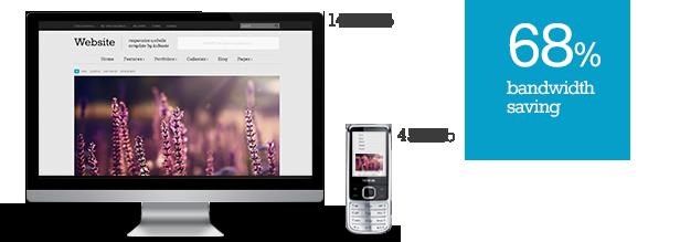 Website - Responsive WordPress Theme - 12