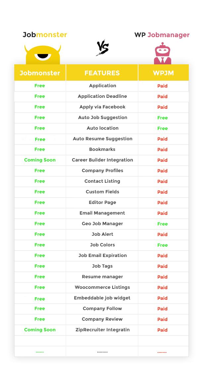 Jobmonster - Job Board WordPress Theme - 13