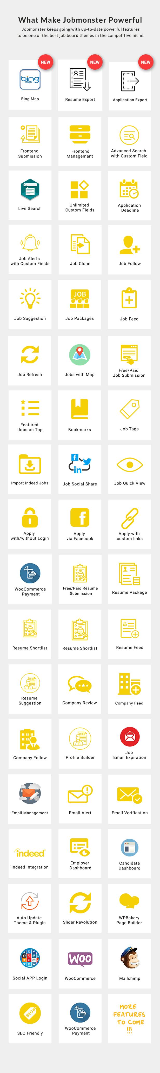 Jobmonster - Job Board WordPress Theme - 15