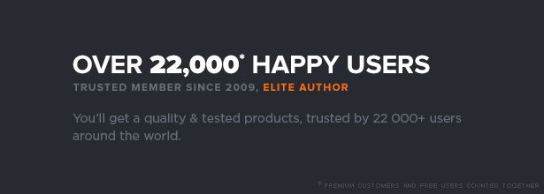 22000+ happy customers