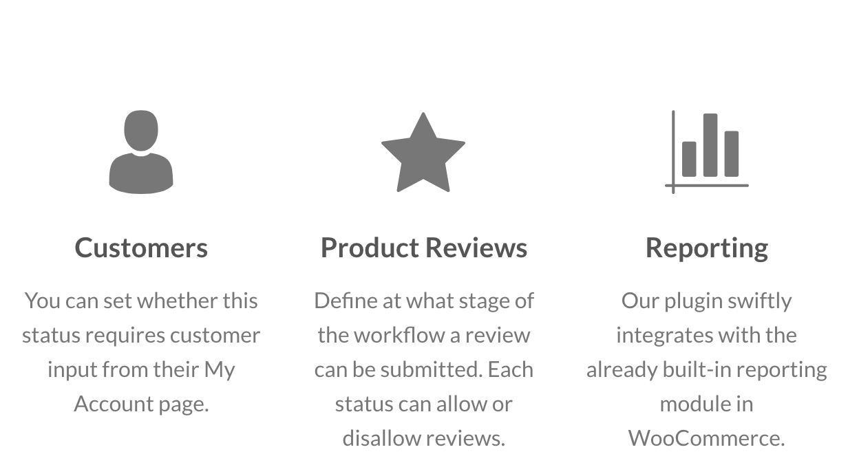 Customers, Product Reviews and Reporting