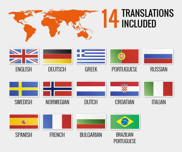 Available translations for Wocommerce GoodStore theme - Deutsch translation, English translation included, Greek translation included, Portugese translation included, Russian translation included, Swedish translation included, Norwegian translation included, Dutch translation included, Croatian translation included, Italian translation included, Spanish translation included, French translation included