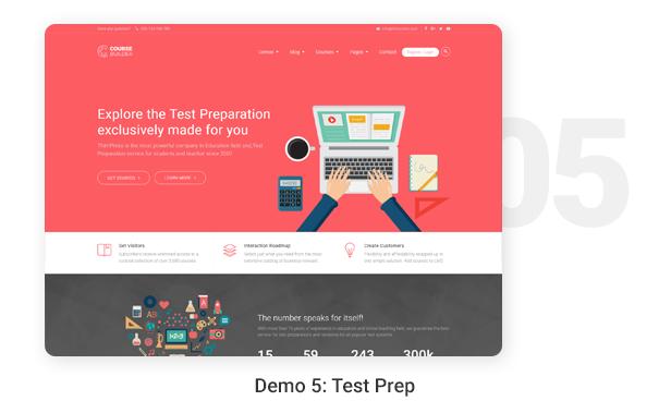 Demo 5: Test Prep