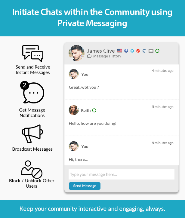 Private Messages for UserPro - 6