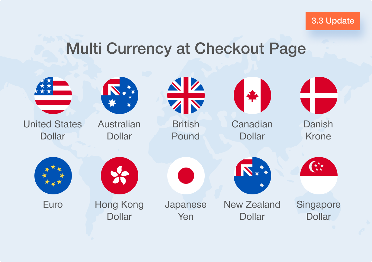 Update 3.3 multicurrency at checkout page