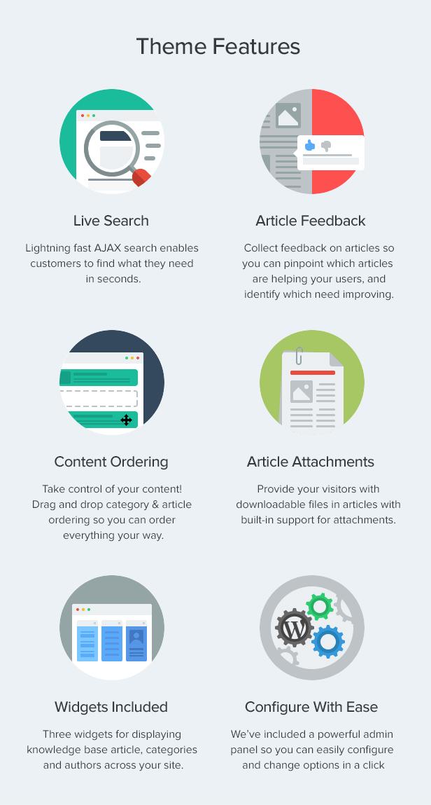 HelpGuru - A Self-Service Knowledge Base WordPress Theme - 3