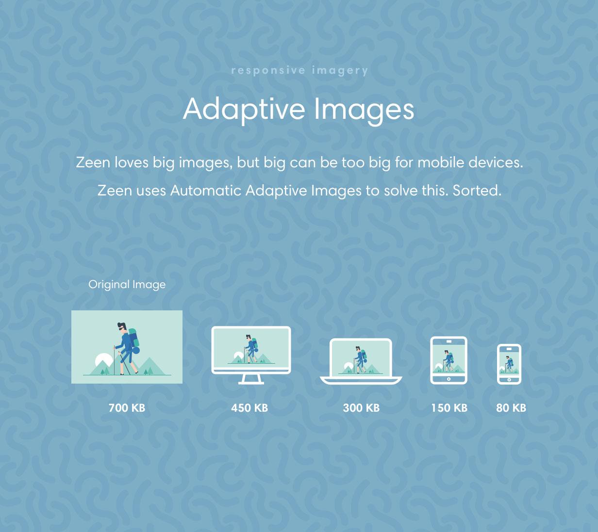 Zeen uses adaptive images
