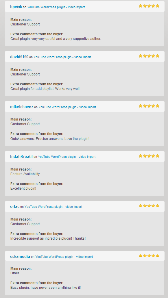 CodeCanyon YouTube video import user reviews