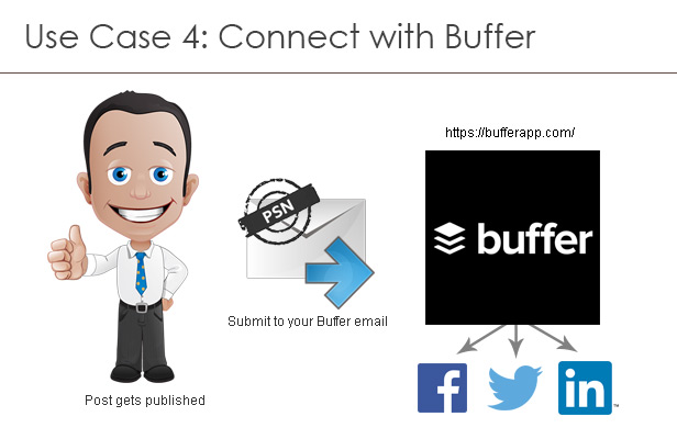 Use case 3: Use with Buffer