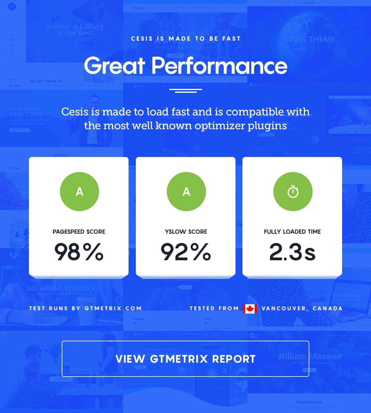 Cesis is the Fastest WordPress Theme