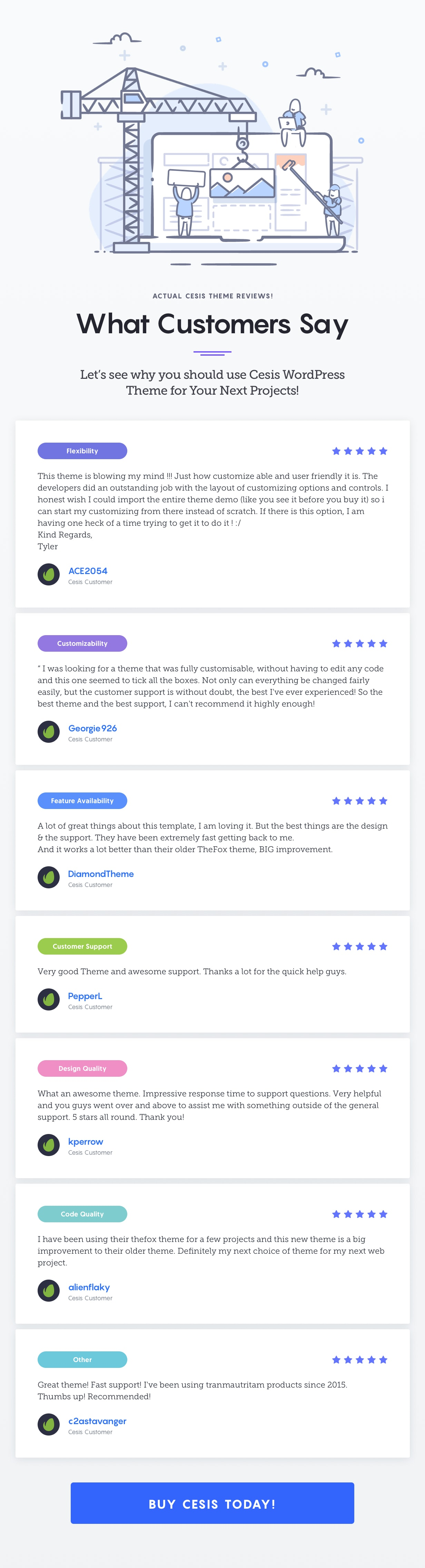 The Best WordPress Theme on The Marketplace - Cesis - Reviews