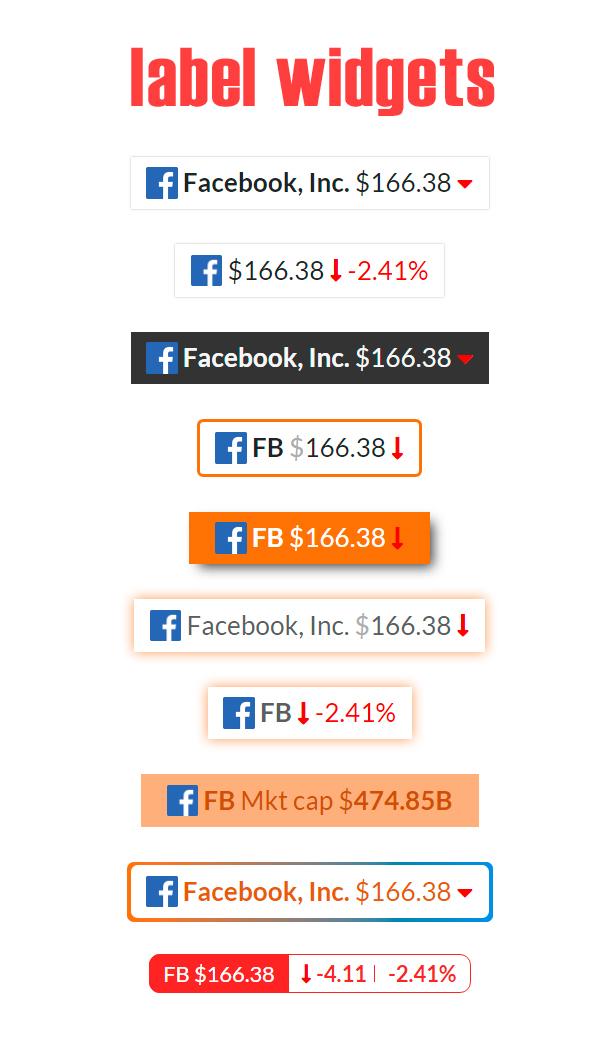 Premium Stock & Forex Market Widgets   WordPress Plugin - 3
