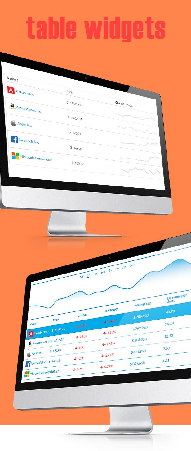 Premium Stock & Forex Market Widgets   WordPress Plugin - 6