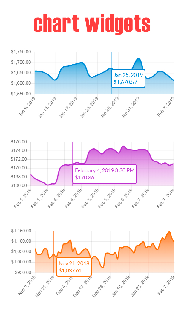 Premium Stock & Forex Market Widgets   WordPress Plugin - 7