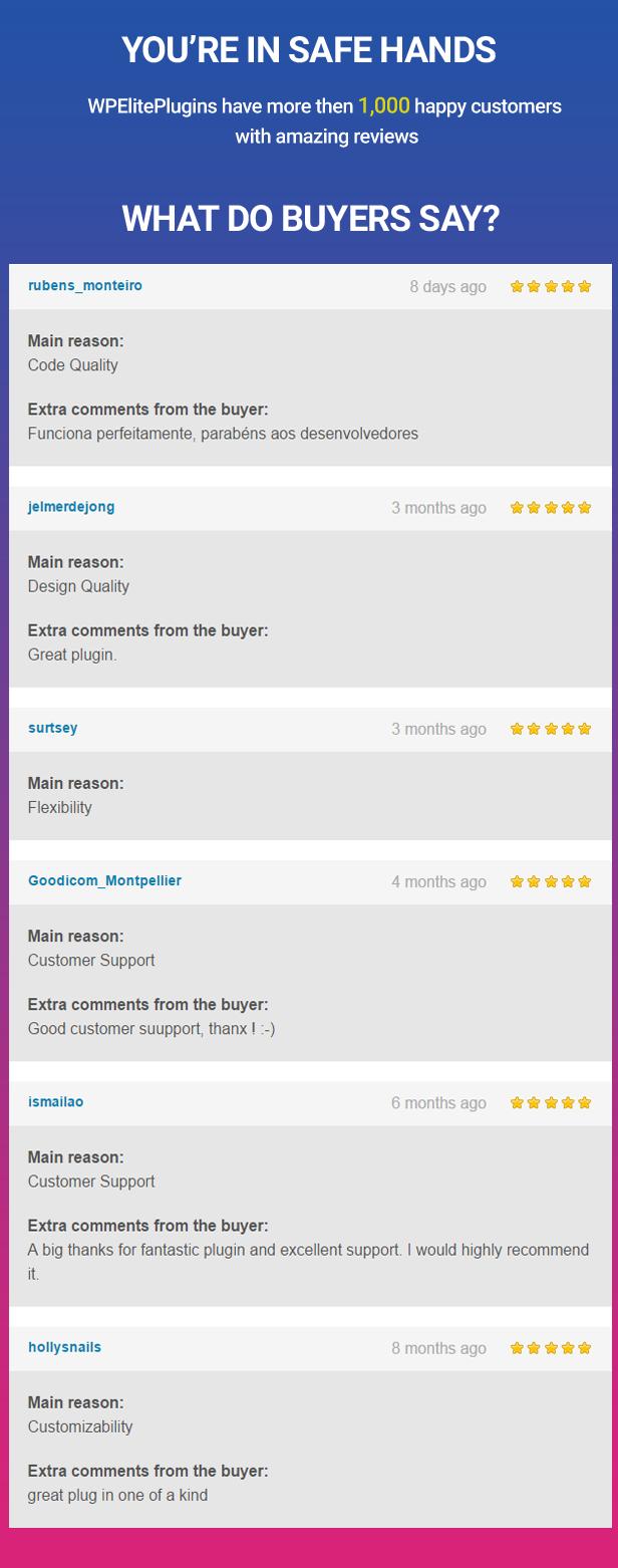 WooCommerce - Minimum/Maximum Quantities - 7