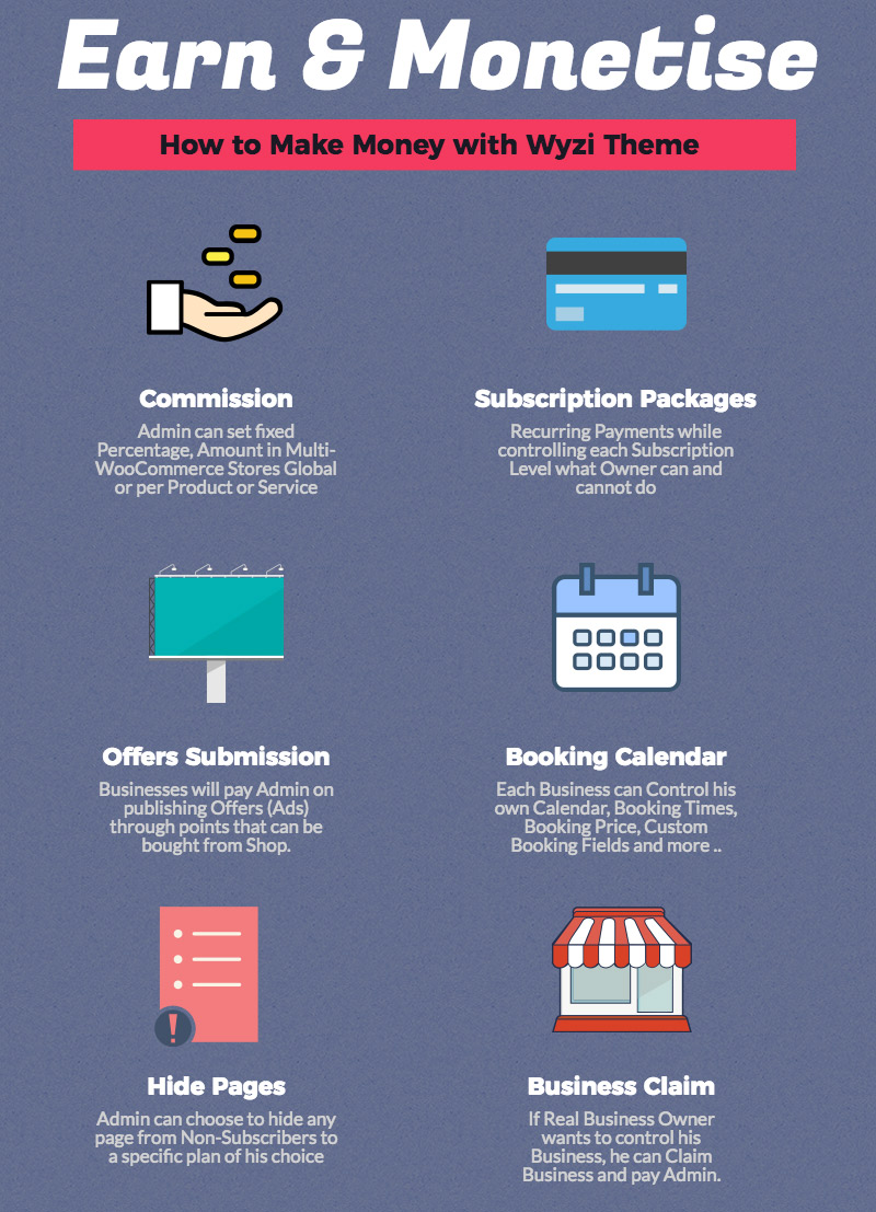 Commission Subscription Packages Claim Business Booking
