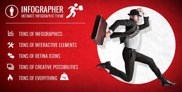 Infographer - Multi-Purpose Infographic Theme