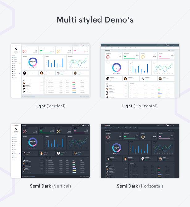Adminto - Admin Dashboard Template - 4