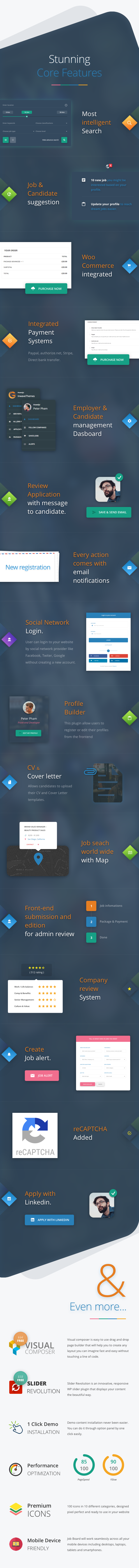 Job BoardWordPress theme