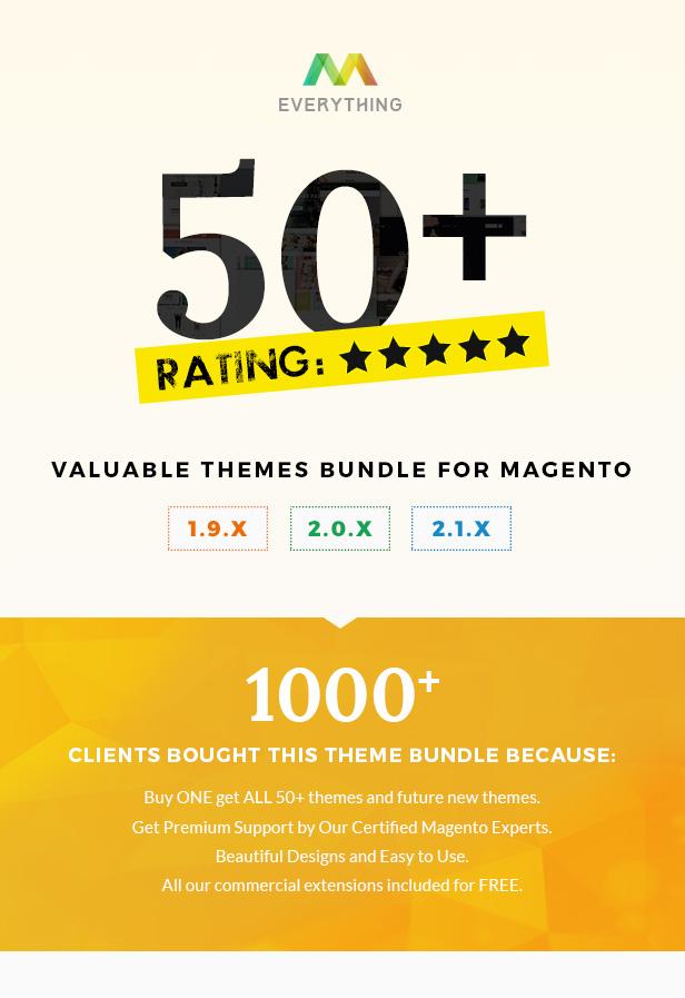 50+ beautiful unique design for magento themes. 1000+ sales magento themes for magento 1.9, 2.0, 2.1, 2.2