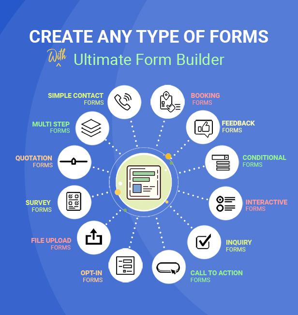 form types