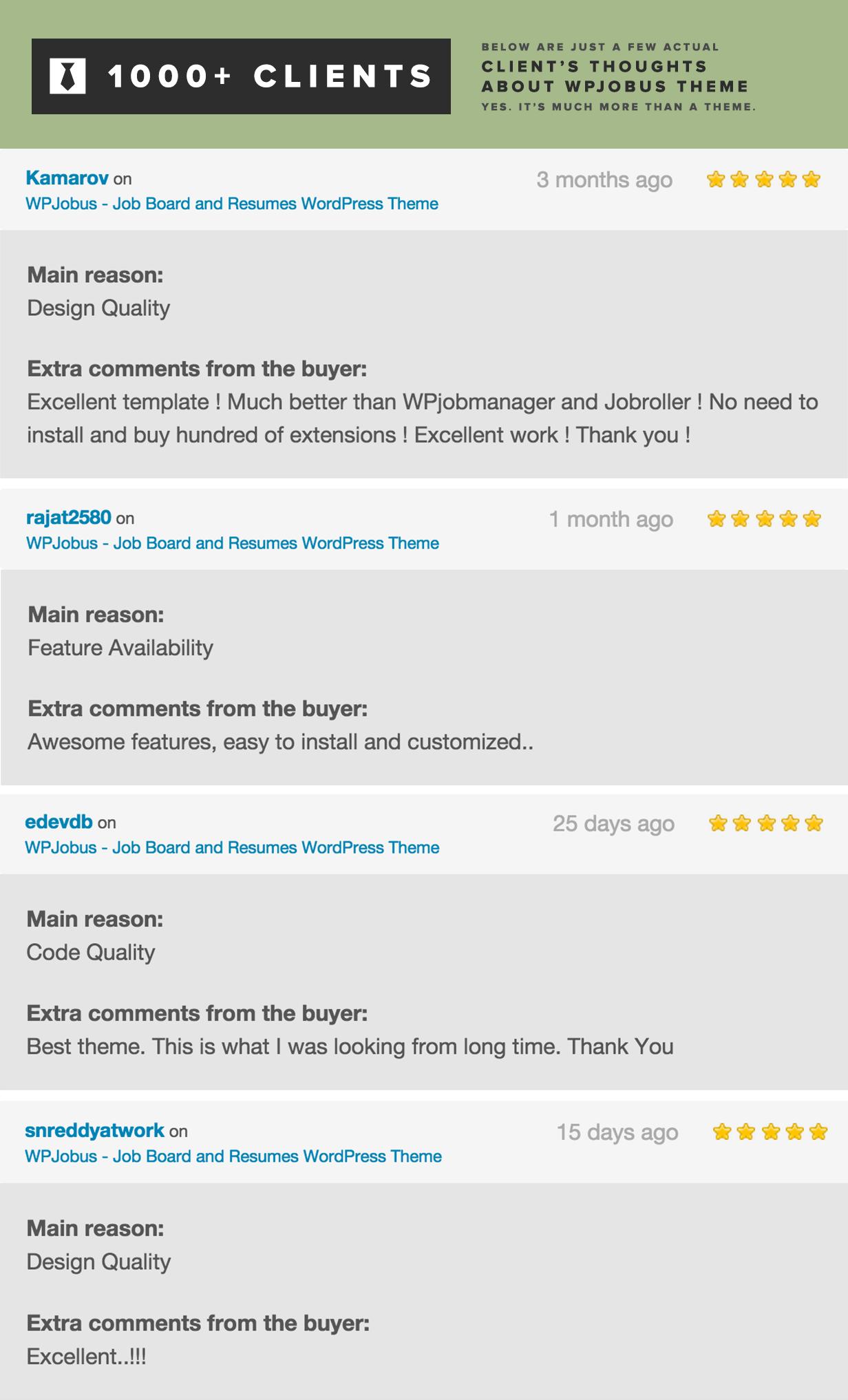 WPJobus - Job Board and Resumes WordPress Theme - 14