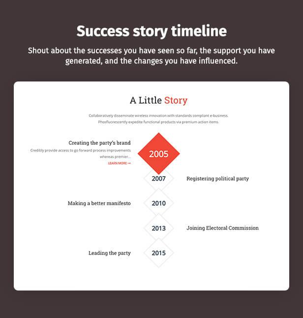 Political WordPress Theme Story