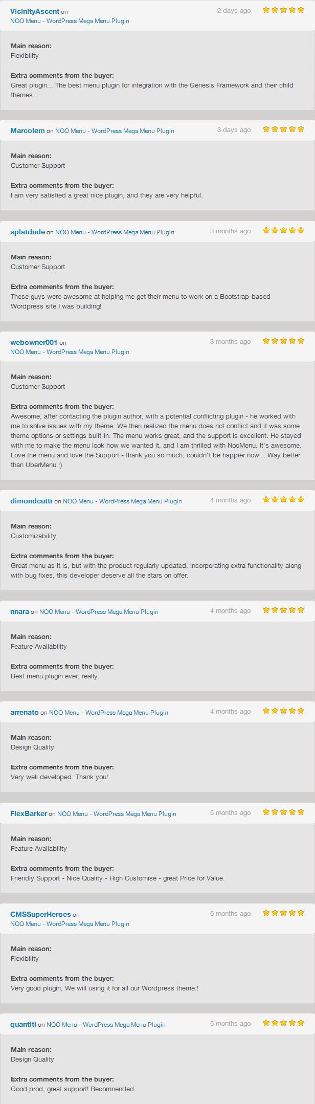 noo menu review