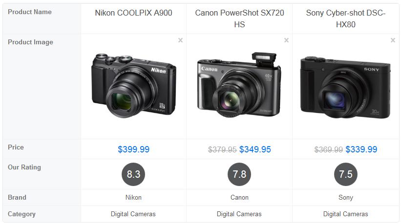 Products Comparisons