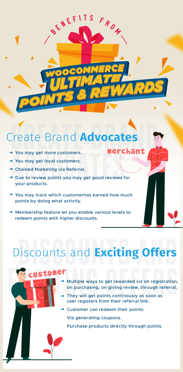 WooCommerce Ultimate Points And Rewards - 3