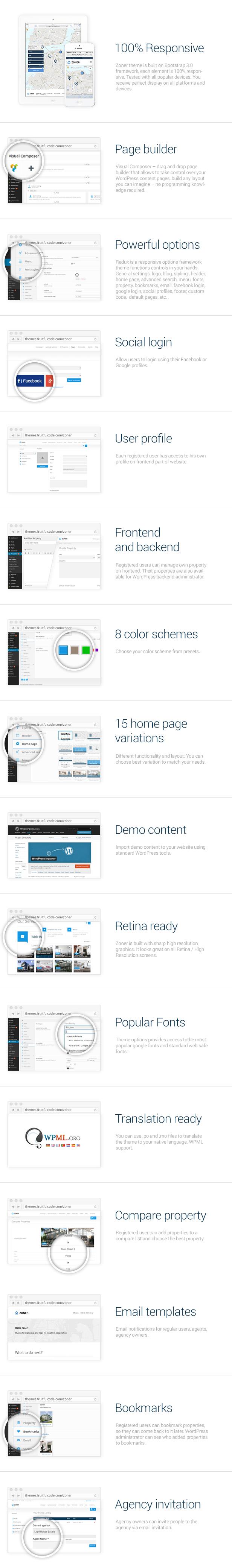 Zoner - Real Estate WordPress Theme - 3