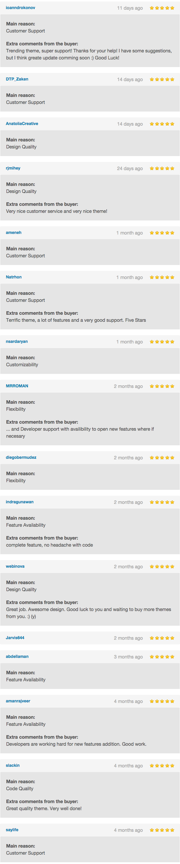 Zoner - Real Estate WordPress Theme - 12