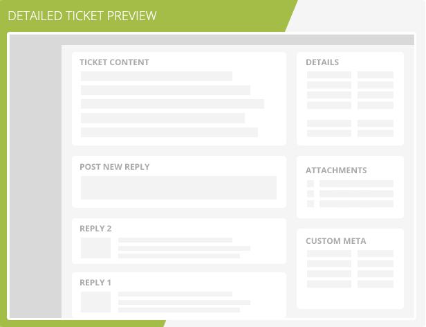 AIO Support Center - WordPress Ticketing System - 1