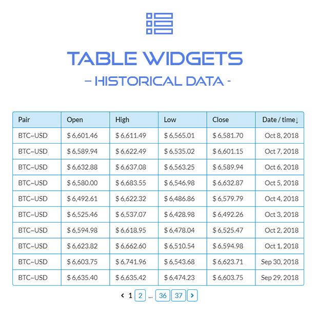 Premium Cryptocurrency Widgets | WordPress Crypto Plugin - 8