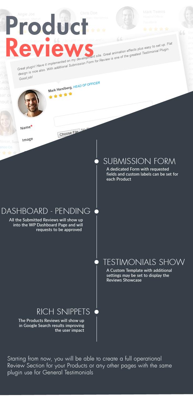 Testimonials Showcase WordPress Plugin - 6