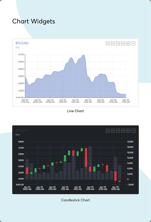 cryptocurrency chart widget