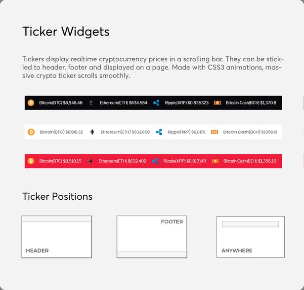 cryptocurrency price ticker widget